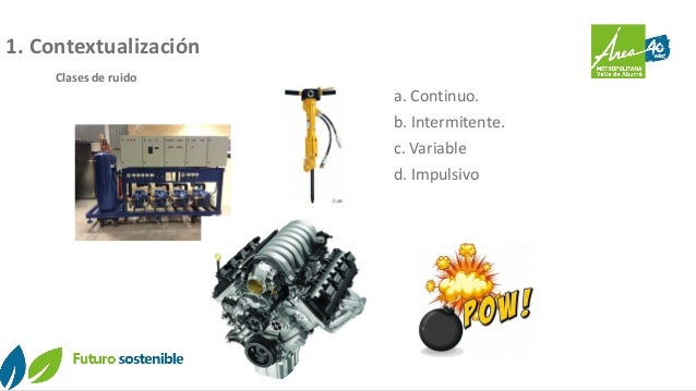 1. Contextualización a. Continuo. b. Intermitente. c. Variable d. Impulsivo Clases de ruido