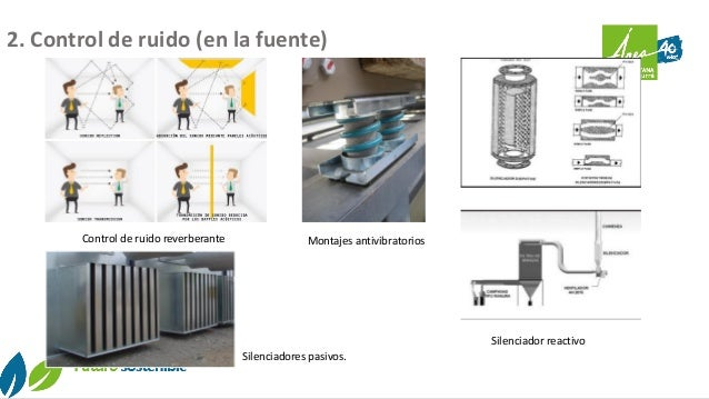 2. Control de ruido (en la fuente) Control de ruido reverberante Montajes antivibratorios Silenciador reactivo Silenciador...