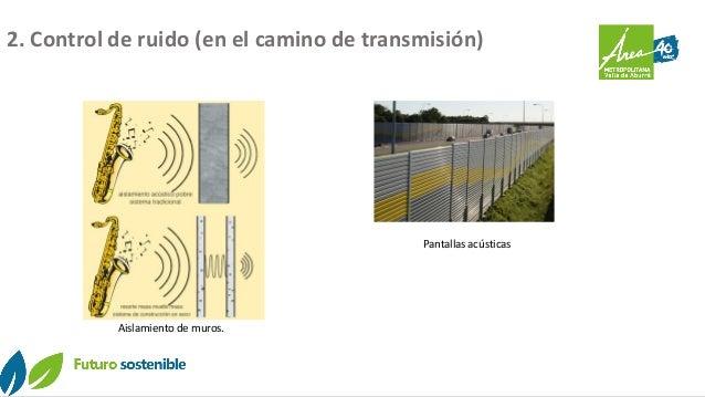 2. Control de ruido (en el camino de transmisión) Pantallas acústicas Aislamiento de muros.