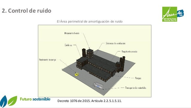 Decreto 1076 de 2015. Artículo 2.2.5.1.5.11. El Área perimetral de amortiguación de ruido 2. Control de ruido