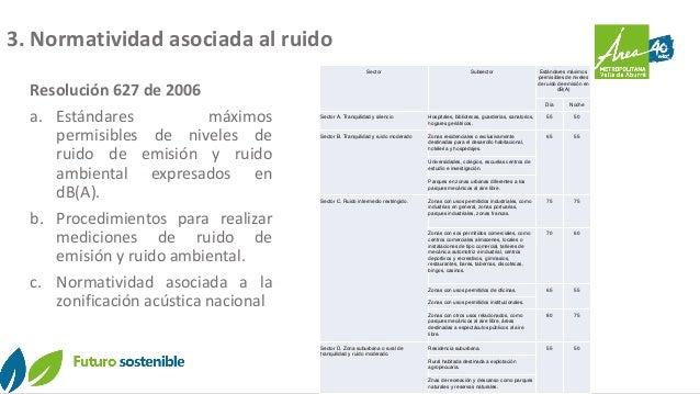 3. Normatividad asociada al ruido Resolución 627 de 2006 a. Estándares máximos permisibles de niveles de ruido de emisión ...