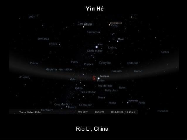 Río Li, China Yin Hé