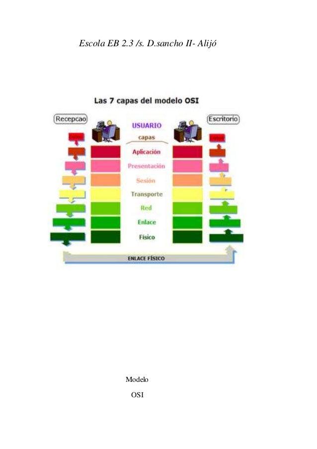 Escola EB 2.3 /s. D.sancho II- Alijó Modelo OSI