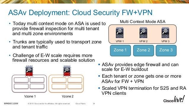 Asav vmware Requirements