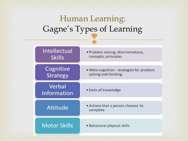 gagnes eight distinctive types of learning Gagné conditions of learning types of human capabilities conditions principles for instructional events verbal information retrieving stored information: the internal conditions to support this learning include.