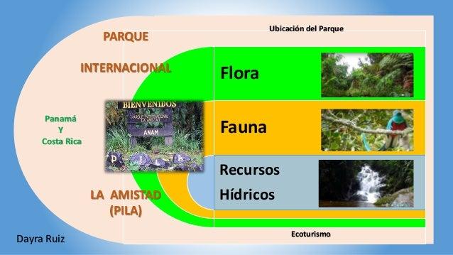 Flora Fauna Recursos Hídricos PARQUE INTERNACIONAL LA AMISTAD (PILA) Panamá Y Costa Rica Ubicación del Parque Ecoturismo D...
