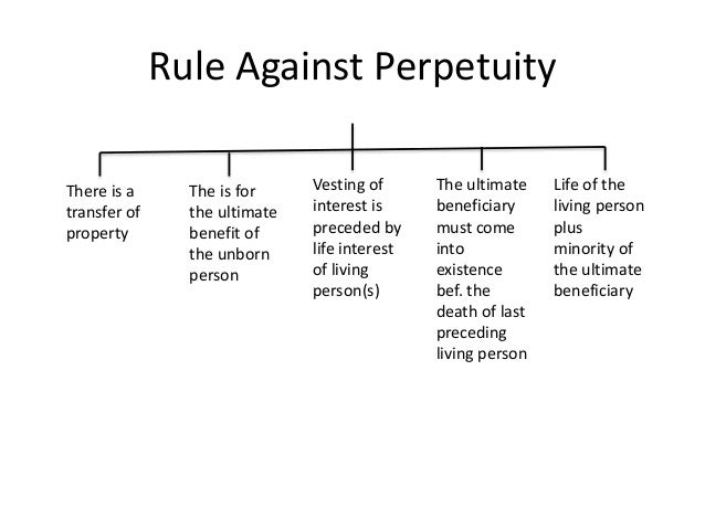 rule against perpetuity Few rules of law can so quickly strike terror into the hearts of lawyers as the rule  against perpetuities this rule, two centuries in development, is designed to.