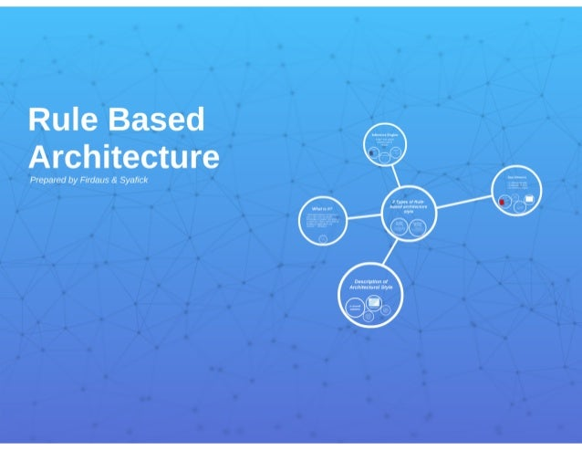 Rule Based Architecture System