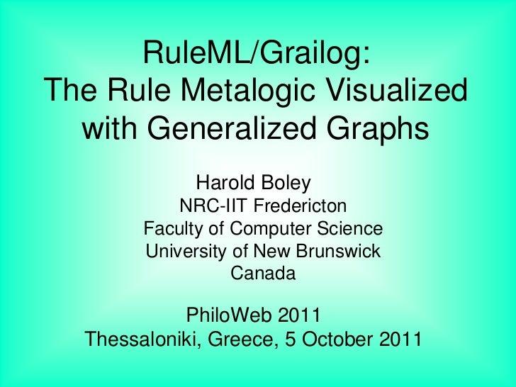 RuleML/Grailog:The Rule Metalogic Visualized  with Generalized Graphs             Harold Boley            NRC-IIT Frederic...