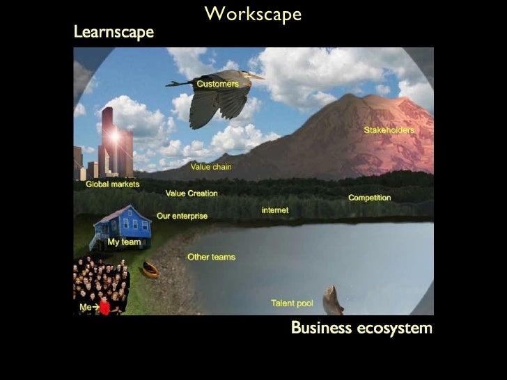 <ul><li>Learnscape </li></ul>Workscape