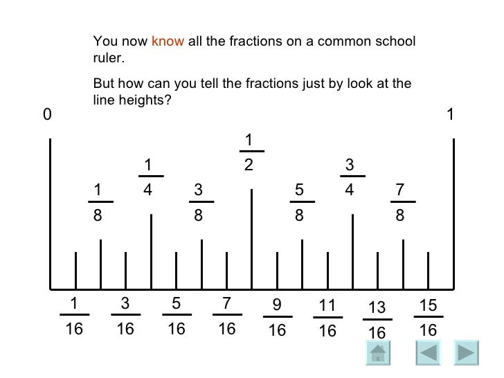 you now know all the fractions on a common school