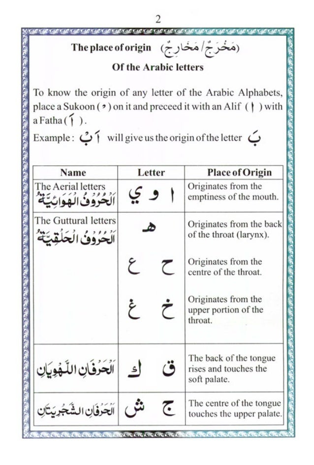 Etiquettes of Qur'an Recitation & Tajwid Rules | PDF