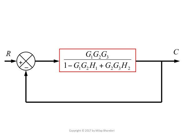 Block Diagram Reduction Pdf Block Diagram Reduction Rules In Control