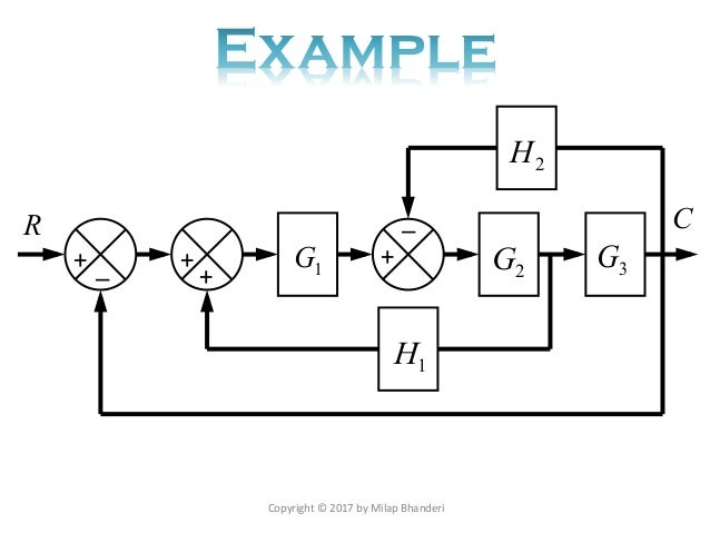 Rules Of Block Diagram Reduction Electrical Wiring Diagram House