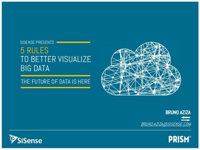 SISENSE PRESENTS5 RULESTO BETTER VISUALIZEBIG DATATHE FUTURE OF DATA IS HEREBRUNO AZIZABRUNO.AZIZA@SISENSE.COM
