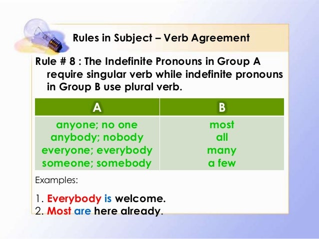 32 Rules Subject Verb Agreement College Paper Academic Service