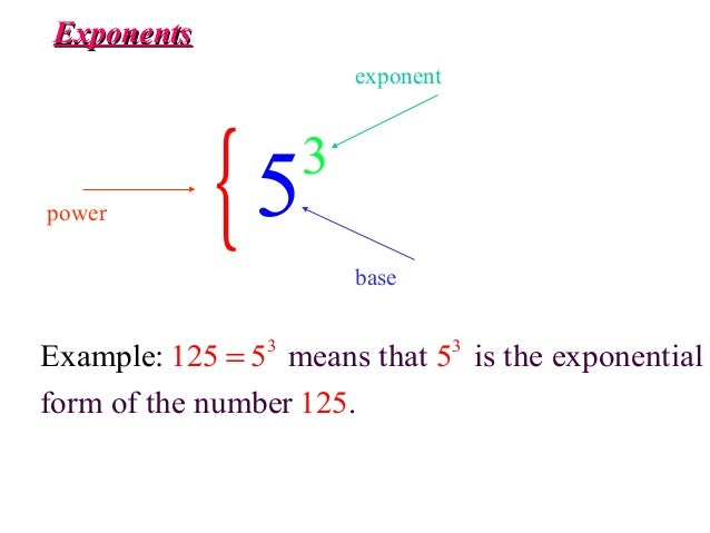 ExponentsExponents { 3 5power base exponent 3 3 means that is the exponential form of t Example: he number 125 5 5 .125 =
