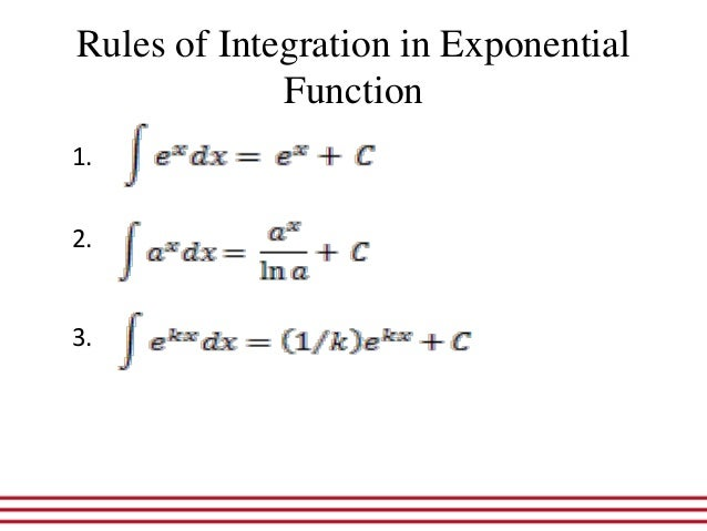 1a. Basic integral forms: powers, exponential, logarithmic, and.