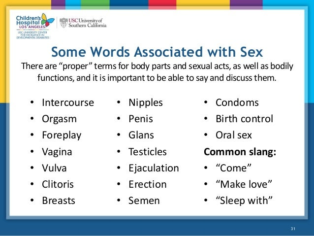 Slang words for sexual body parts