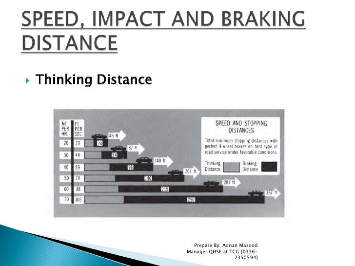 Thinking Distance<br />Prepare By: Adnan Masood Manager QHSE at TCG {0336-2350594}<br />SPEED, IMPACT AND BRAKING DISTANCE...