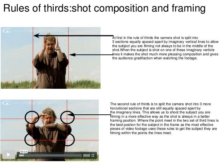 Rules of thirds:shot composition and framing                        At first in the rule of thirds the camera shot is spli...
