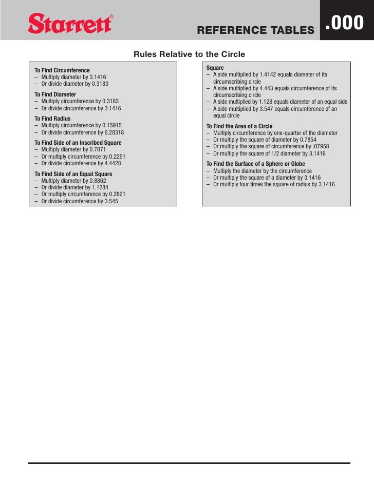 REFERENCE TABLES                                      .000                                        Rules Relative to the Ci...
