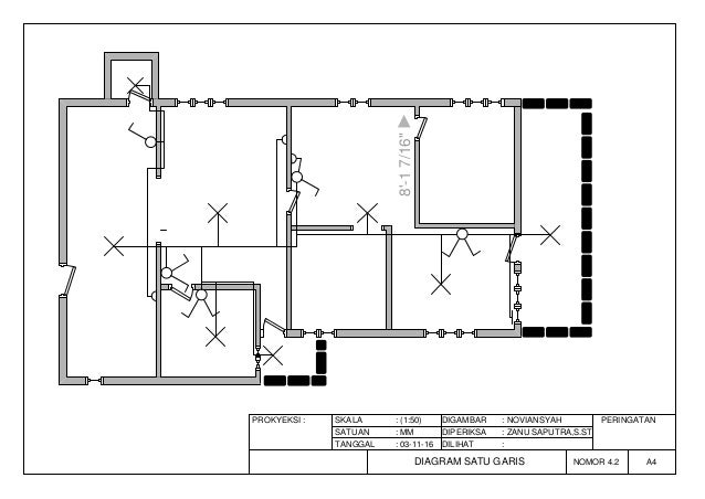 Diagram listrik rumah electrical work wiring diagram instalasi listrik rumah rh slideshare net diagram instalasi listrik rumah sederhana diagram kabel listrik rumah ccuart Image collections