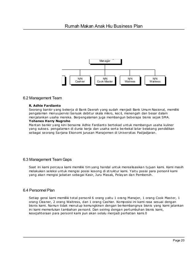 business plan restoran