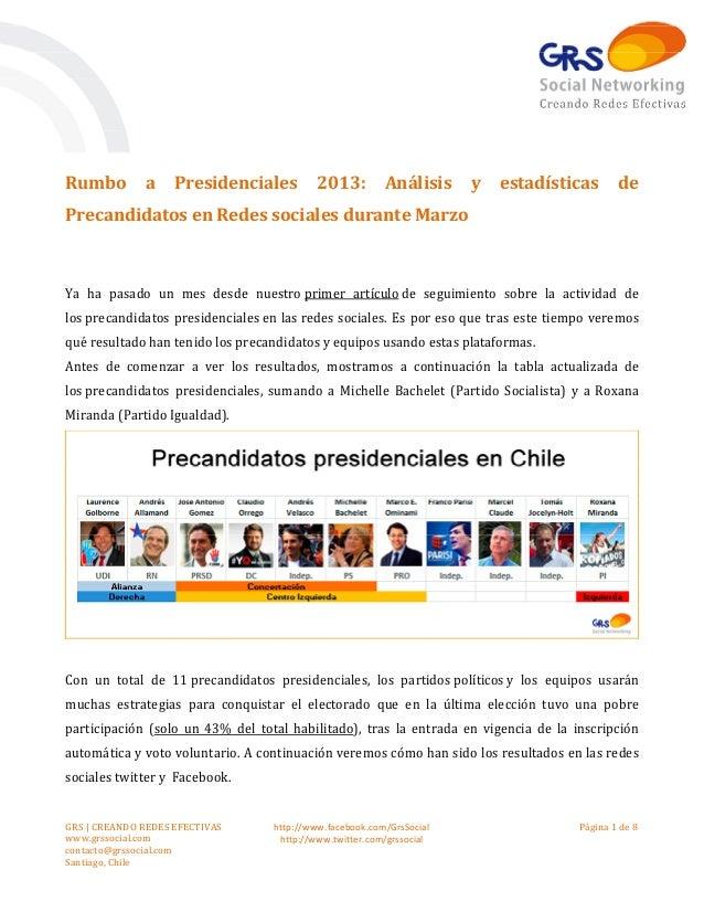 Rumbo         a     Presidenciales         2013:         Análisis     y   estadísticas       dePrecandidatos en Redes soci...