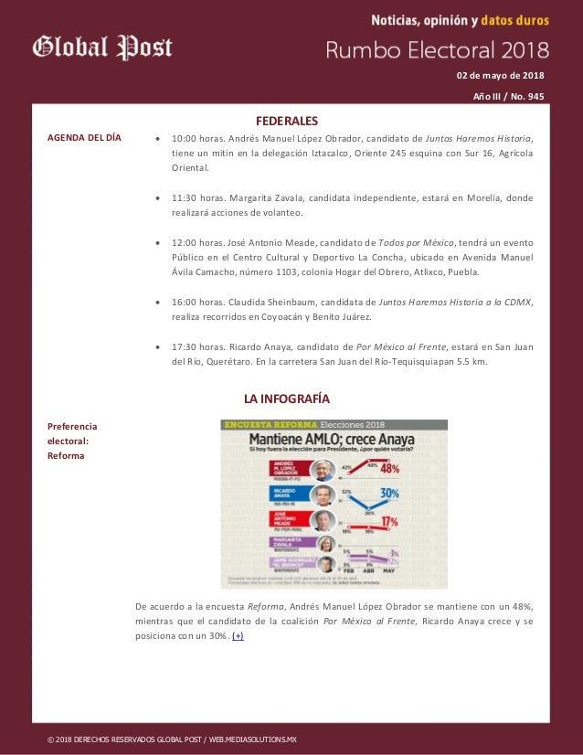 a112be803d7 2018 DERECHOS RESERVADOS GLOBAL POST   WEB.MEDIASOLUTIONS.MX FEDERALES  AGENDA DEL DÍA ...