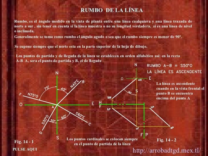 PULSE AQUI RUMBO  DE LA LÍNEA Rumbo ,  es el ángulo medido en la vista de planta entre una línea cualquiera y una línea tr...