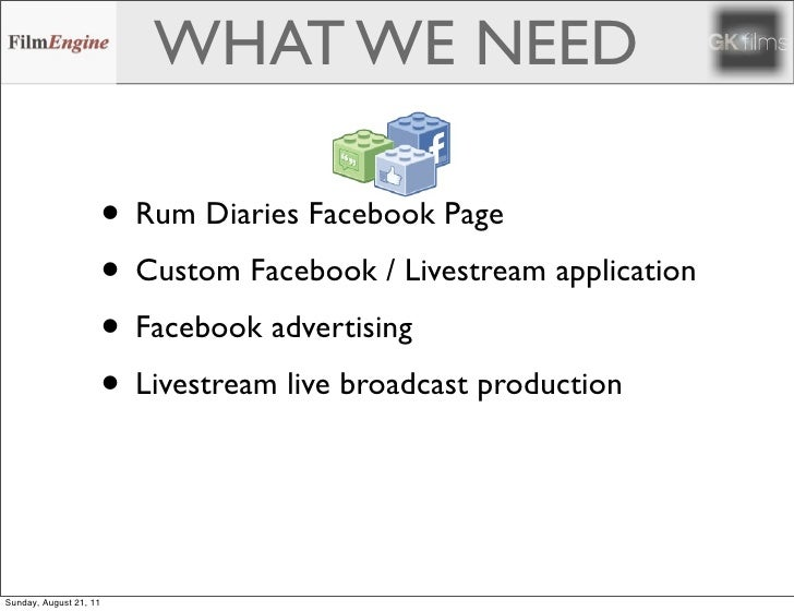 The Rum Diary Facebook & Livestream Real-Time Event Proposal