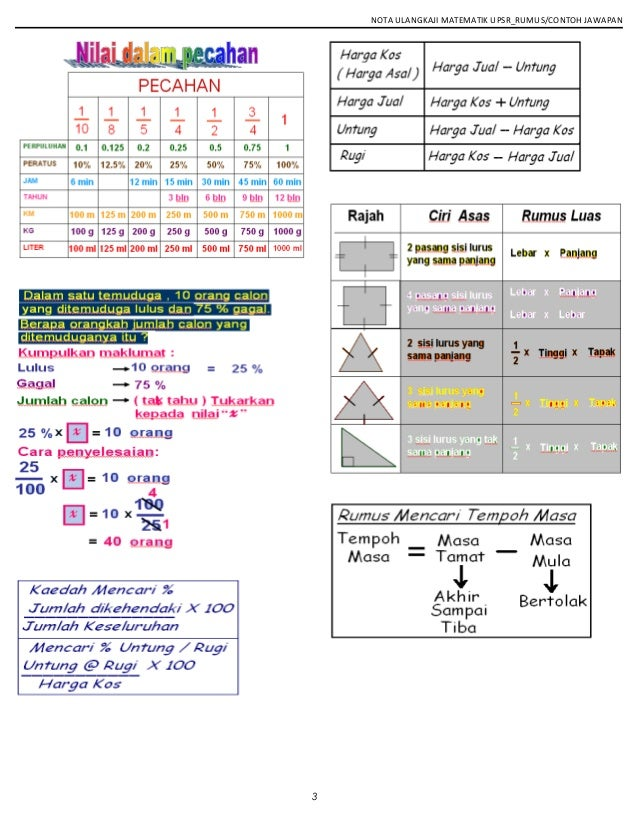 NOTA ULANGKAJI MATEMATIK UPSR_RUMUS/CONTOH JAWAPAN 3