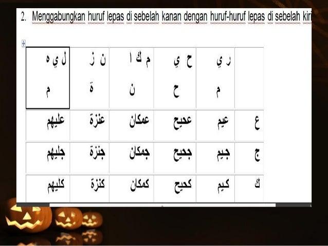 huruf hijaiyah bersambung pdf free