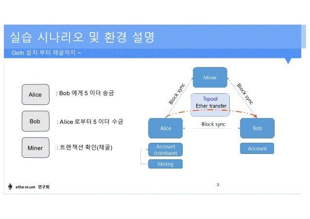 세션3. geth 클라이언트 실습 및 모니터링과 시각화 Slide 3