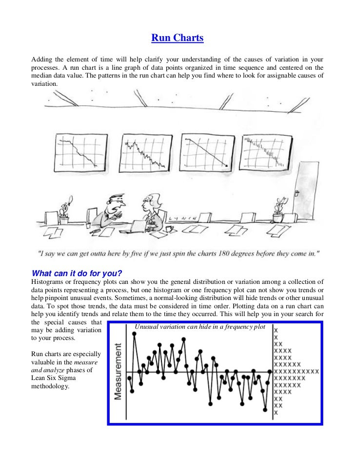 Run ChartsAdding the element of time will help clarify your understanding of the causes of variation in yourprocesses. A r...