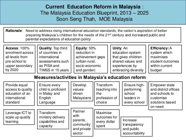 How do we know if an education reform is successful lifelong education system 25 malvernweather Choice Image
