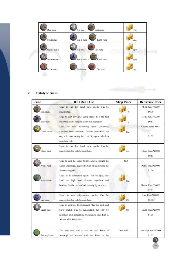 English to russian binary option website translation  top 10 binary options brokers worldwide binder
