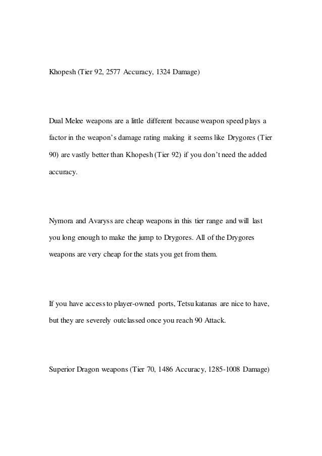 Runescape 3 Melee Gearing Guide