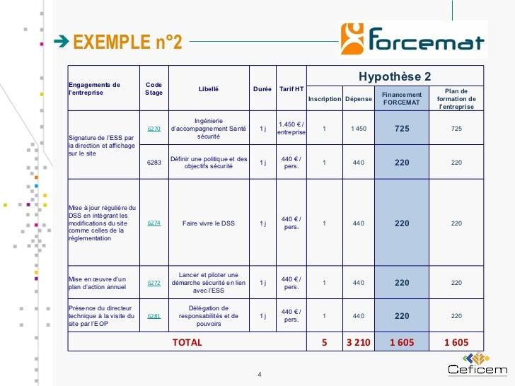 Exemple De Plan De Formation 28 Images L 233 Laboration Du Plan