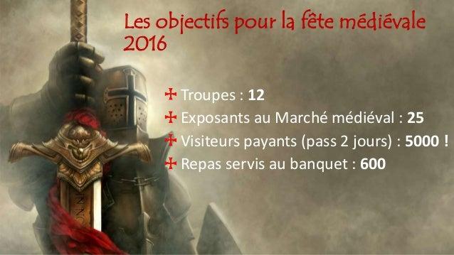 Les objectifs pour la fête médiévale 2016 Troupes : 12 Exposants au Marché médiéval : 25 Visiteurs payants (pass 2 jours) ...
