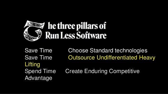 Run Less Software - Rich Archbold Intercom