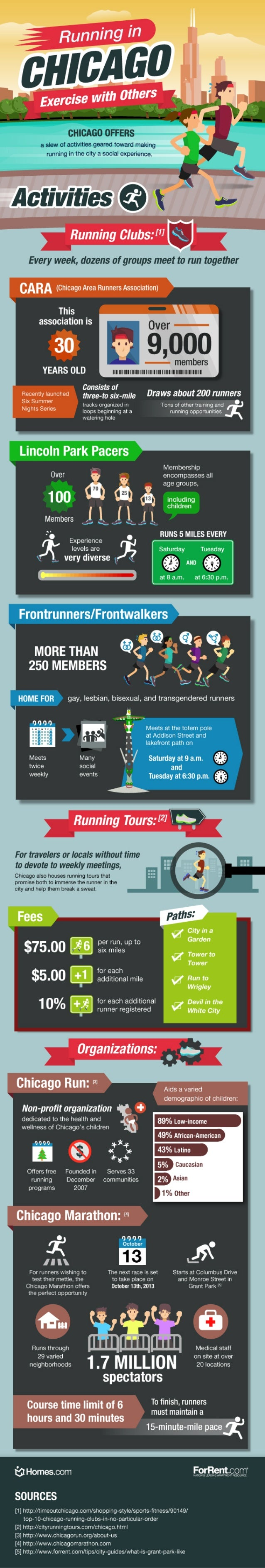 Running in Chicago - Exercising With Others
