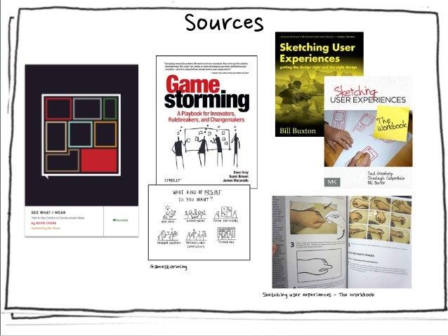 Running a SketchClub - Kathryn Parkes - Lightning Talk at EuroIA 2013 Slide 3