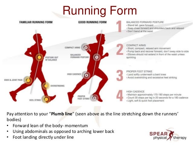 Proper Running Form. Proper Running Form Proper Running Form For ...