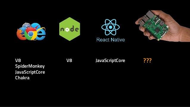 JS Fest 2018. Володимир Шиманський. Запуск двіжка JS на мікроконтролері Slide 3