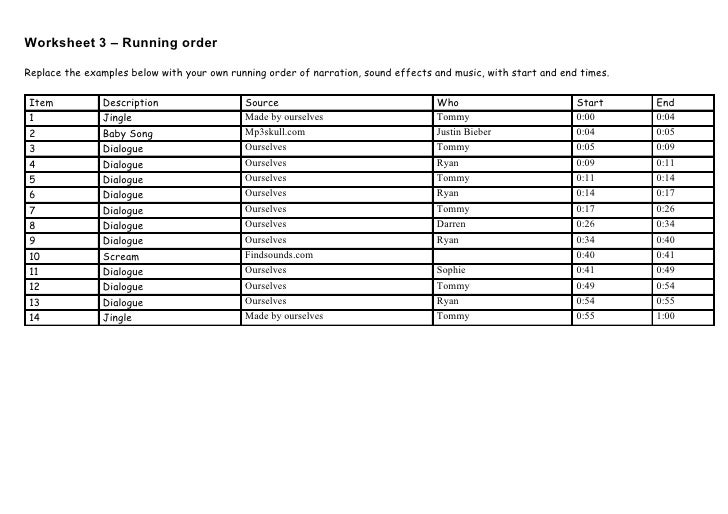 Worksheet 3 – Running orderReplace the examples below with your own running order of narration, sound effects and music, w...