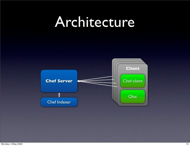 Running The Show Configuration Management With Chef
