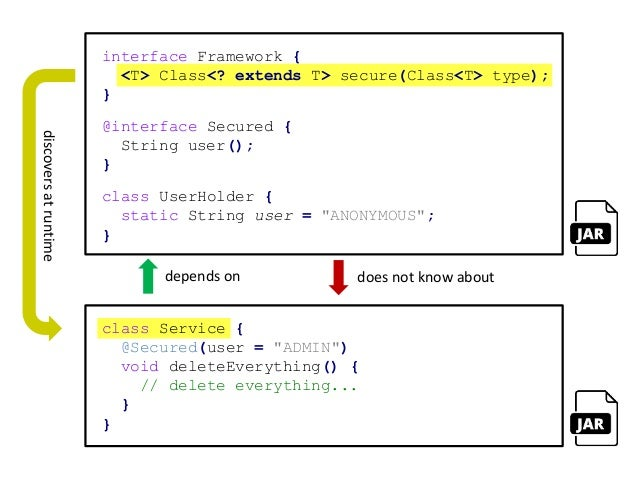Making Java more dynamic: runtime code generation for the JVM Slide 2