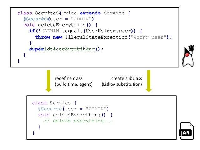 Making Java more dynamic: runtime code generation for the JVM Slide 3